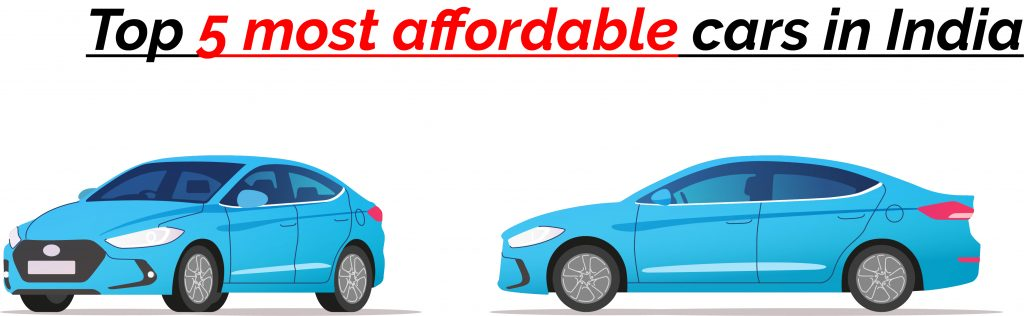 Top 5 most affordable cars in India